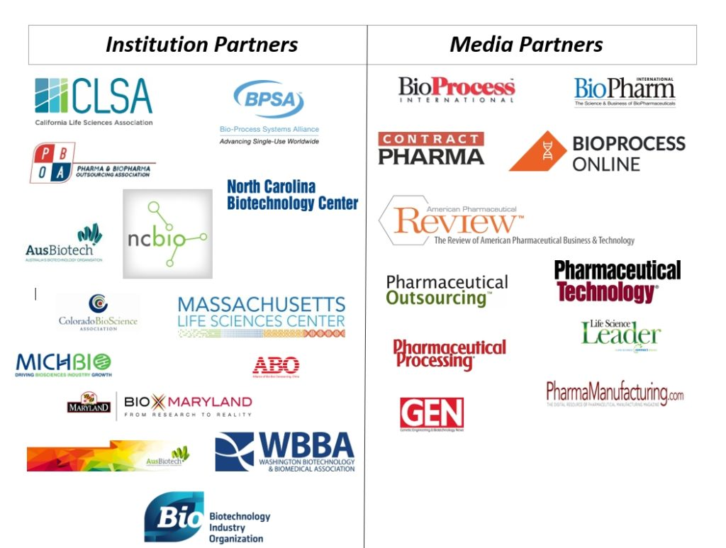 BioPlan Associates' 16th Annual Institutional and Media Partners